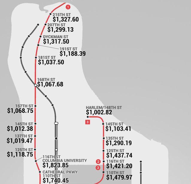 Subway Map Rent.Train Lines